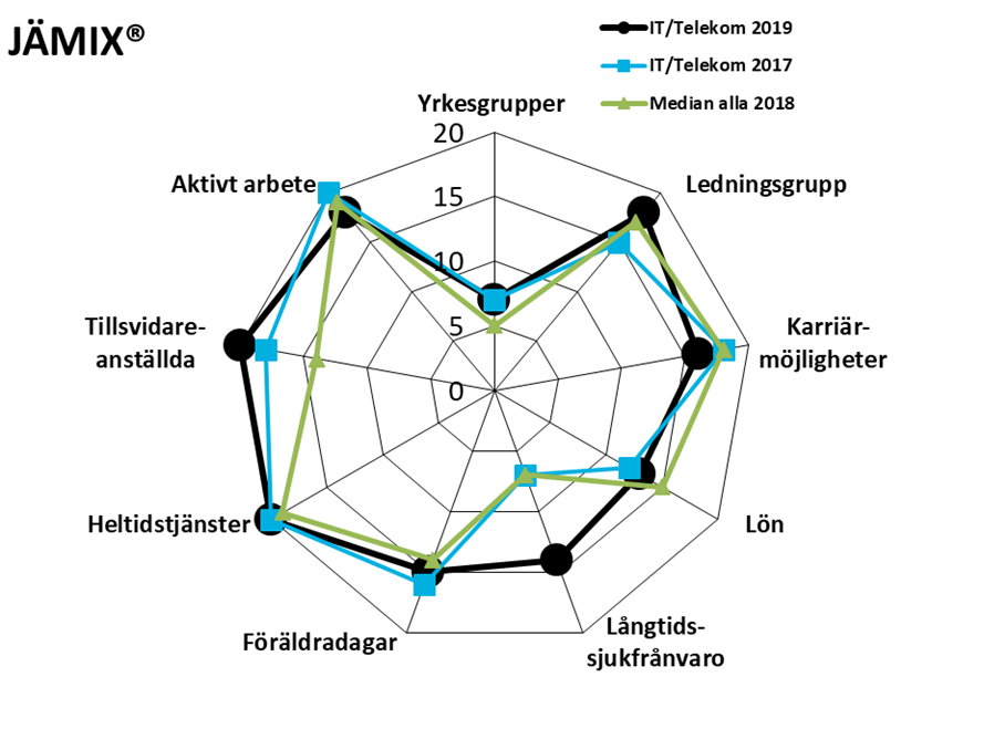 JÄMIX 2019